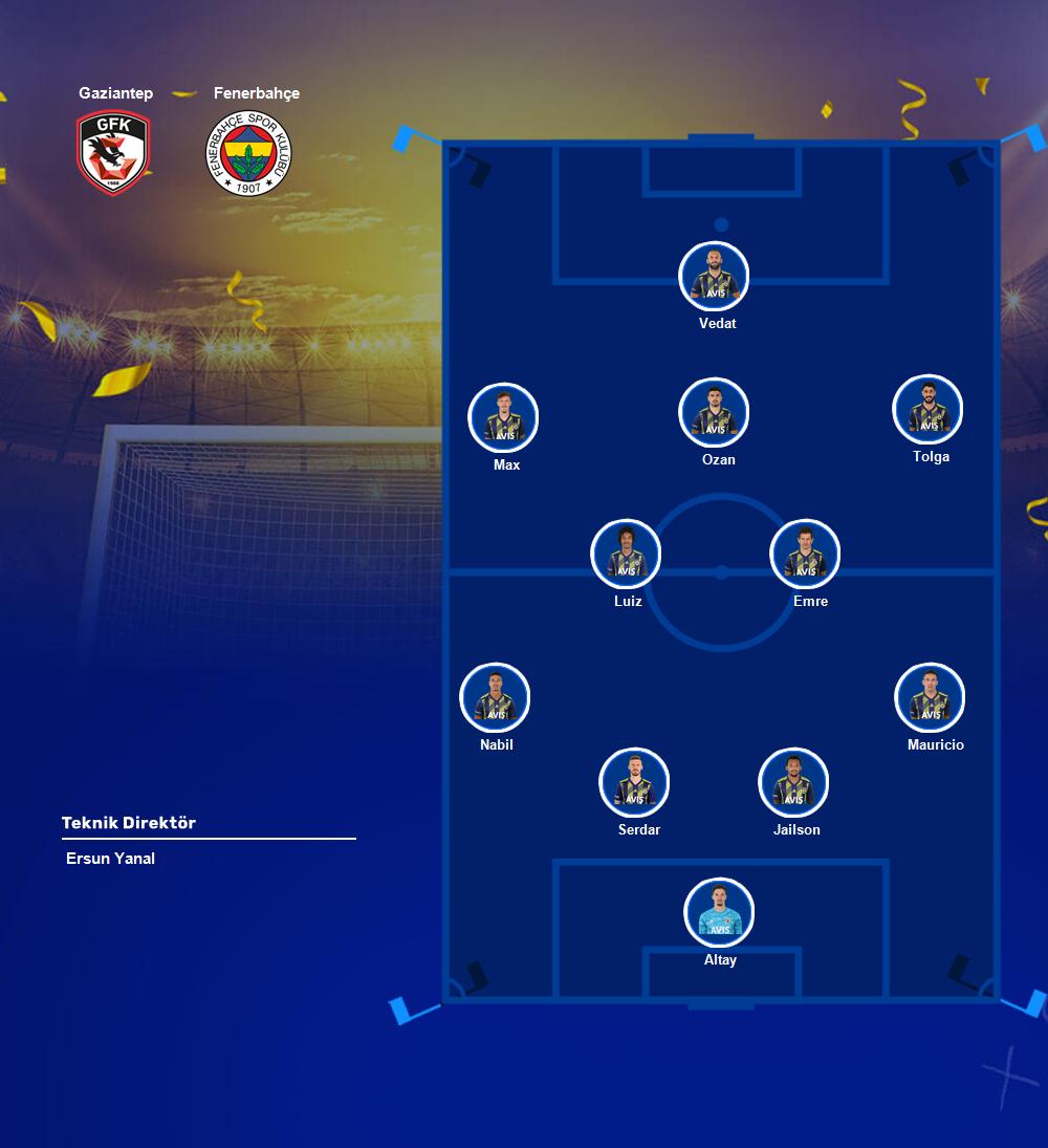 Fenerbahçemiz Gaziantep deplasmanında