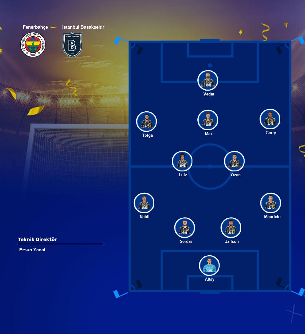 Fenerbahçemiz, Medipol Başakşehir'i konuk ediyor