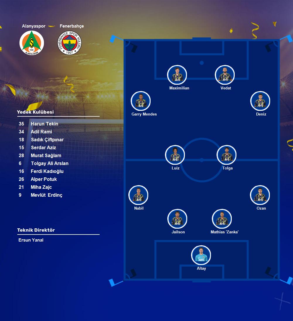 Fenerbahçemiz Alanyaspor karşısında!