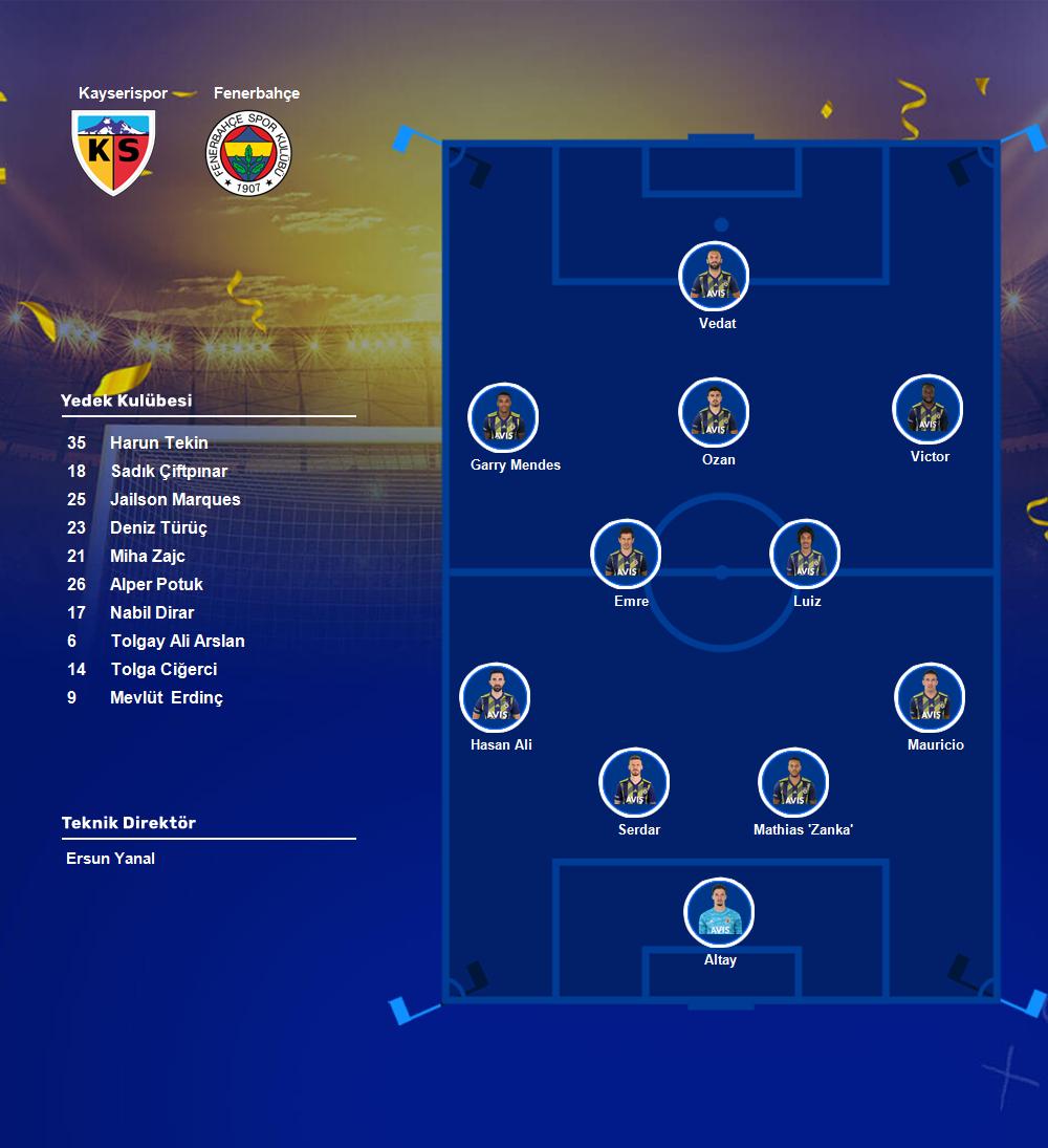 Fenerbahçemiz, İ.M. Kayserispor'a konuk oluyor
